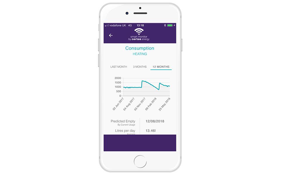 smart-monitor-iphone-2